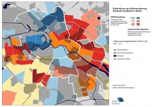 Entwicklung von Außenwanderung, Kaufkraft und Mieten in Berlin